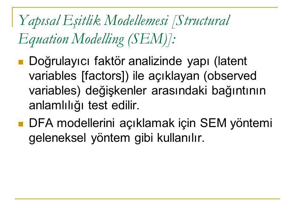 Yapısal Eşitlik Modellemesi [Structural Equation Modelling (SEM)]: